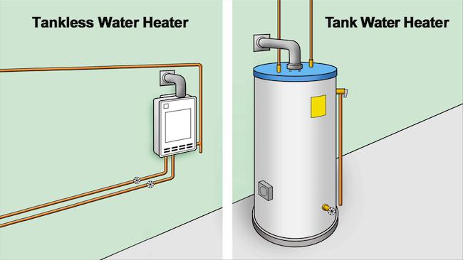 tank vs tankless water heaters